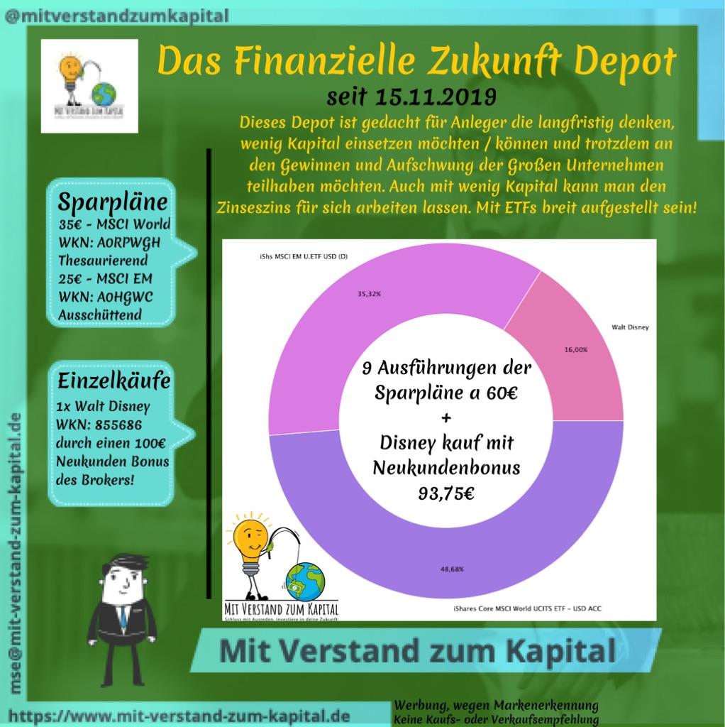 In 6 Schritten die Finanzen selbst in die Hand nehmen!