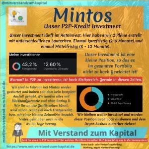 P2P Investment Update