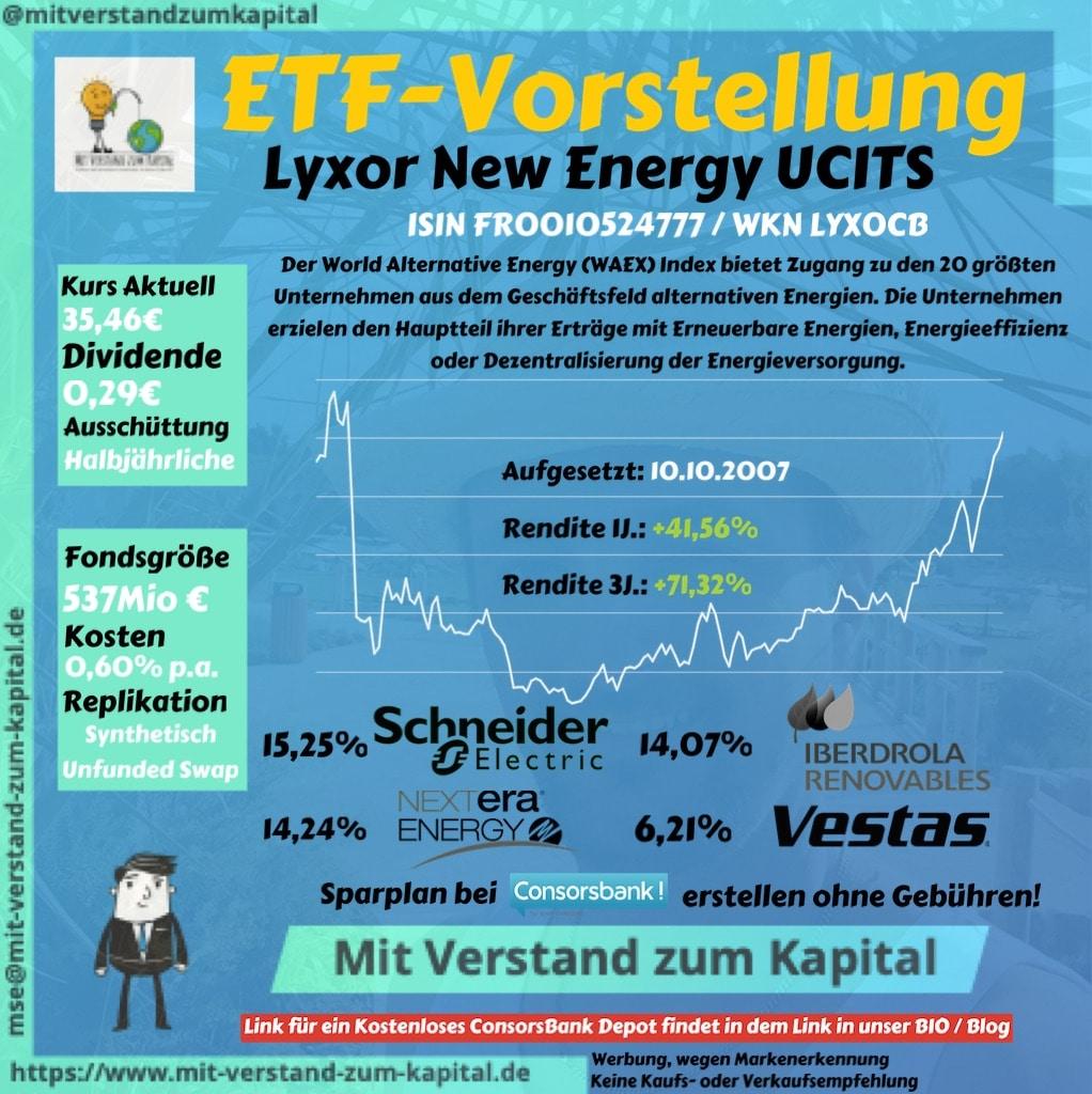 ETF-Vorstellungen ETF Sparpläne Consorsbank