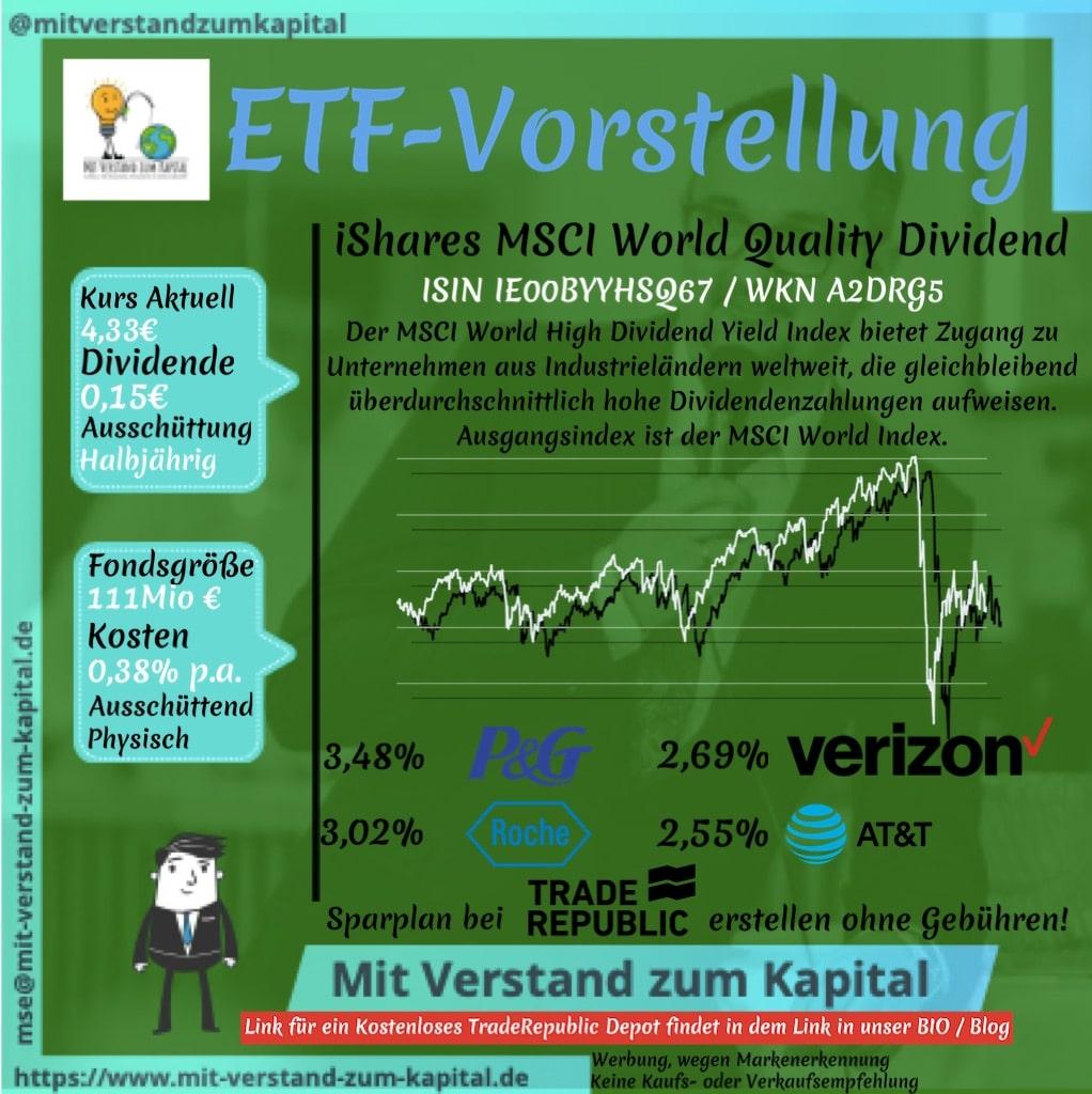 ETF-Vorstellungen ETF Sparpläne TradeRepublic