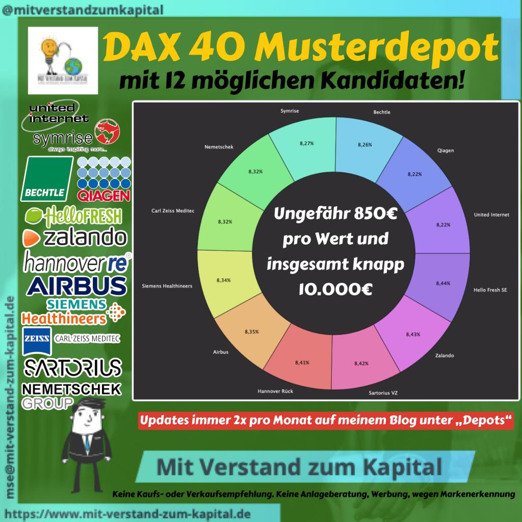 Musterdepot DAX 40